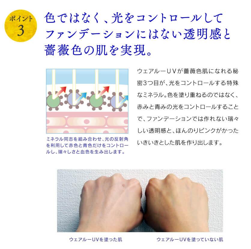 HANAオーガニックUVミルク【ウェアルーUV】