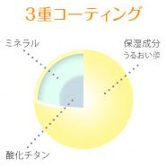 トゥヴェールの酸化チタンは3重にコーティング